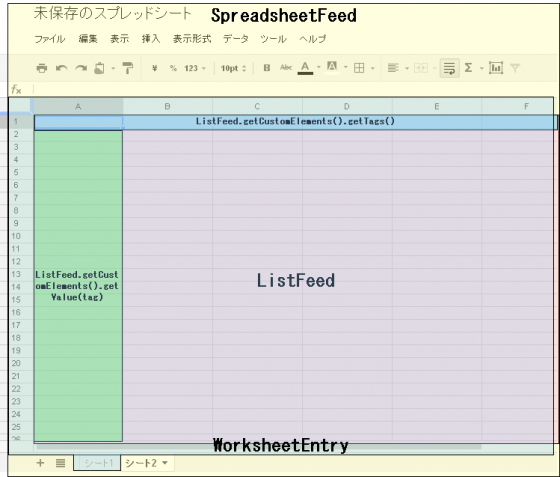 Google_spreadsheet_image